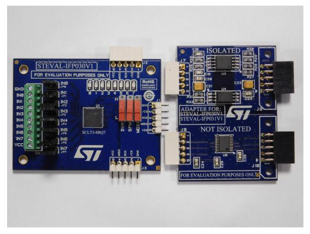 High speed digital input current limiter evaluation board based on SCLT3-8BQ7